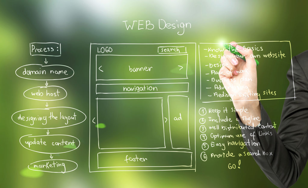 New Web Design Project - Talk to Web Designers ASAP